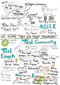 All sketch notes-page-005