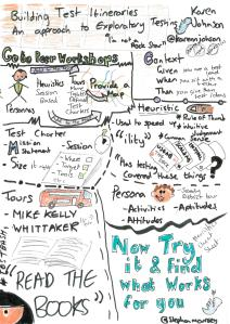 All sketch notes-page-009