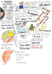 All sketch notes-page-012