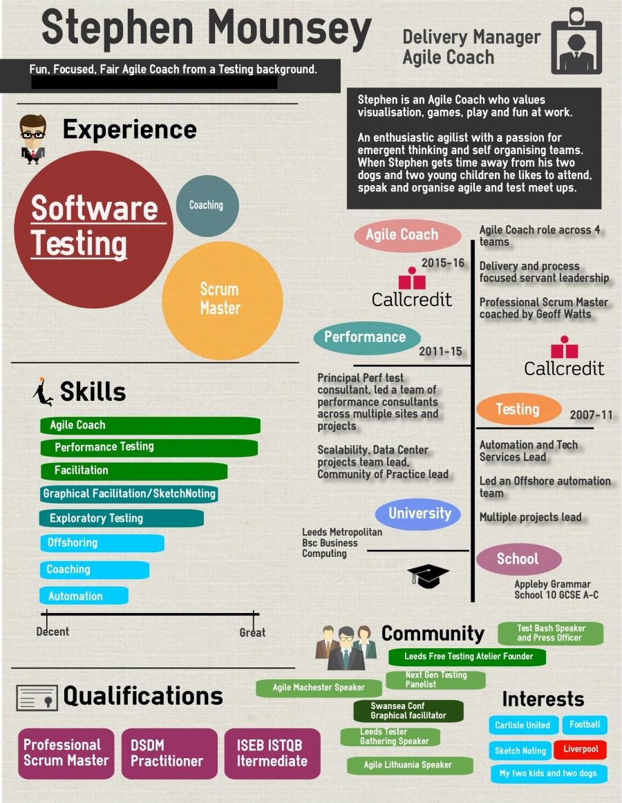 cv ux sample chronological resume template scrum master resume