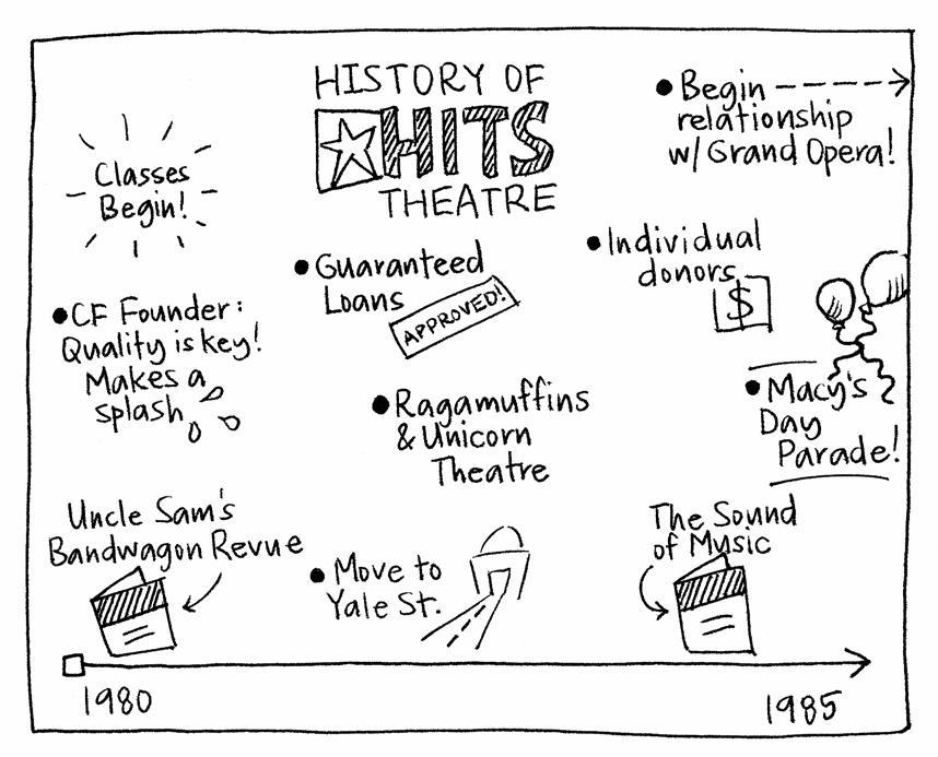 history-map-1