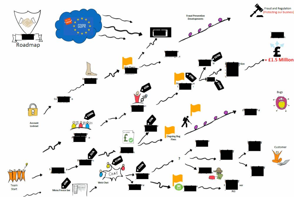 Roadmapv2